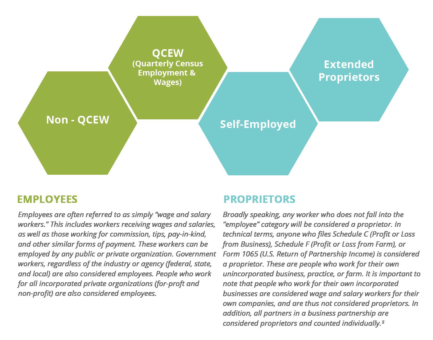 employment types2-01