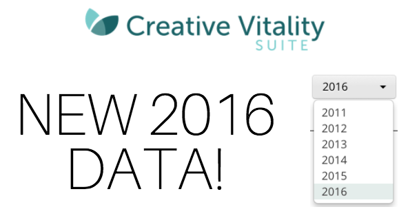 CVSuite Logo with text that reads NEW 2016 Data. To the right is the drop-down menu with the current data years.