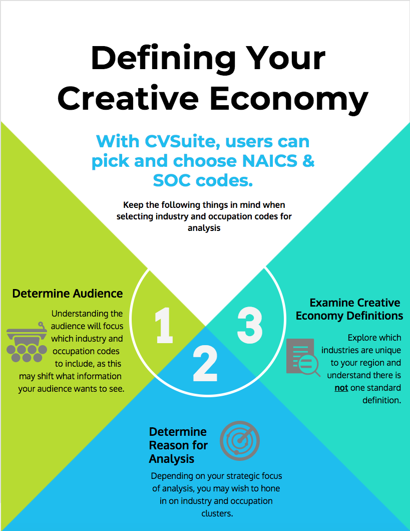 Infographic that details the things to keep in mind in defining creative economy referenced in the blog above. Main headings include: determine audience, determine reason for analysis, examine creative economy definitions.