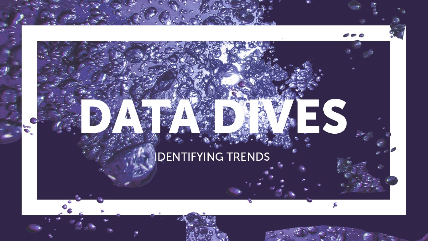 Purple background with text that says Data Dives Identifying trends